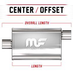 center-offsetp.jpg