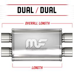 dual-dualp.jpg