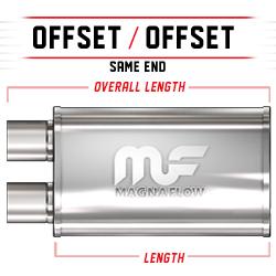 offset-offset-same-endp.jpg