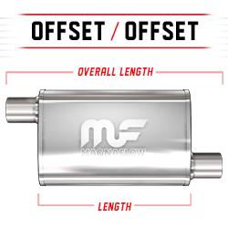offset-offsetp.jpg
