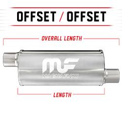 offset-offsetrp.jpg