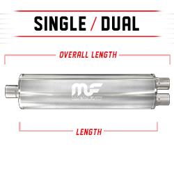 single-dualrp.jpg